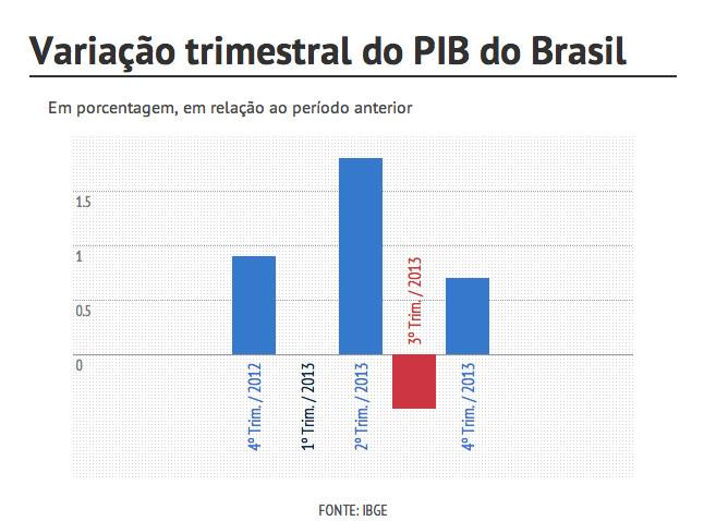 Brasil 03