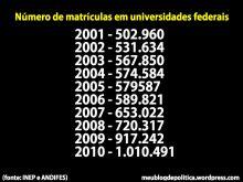 Matriculas em universidades federais