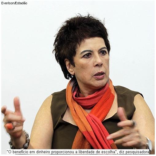 socióloga Walquiria Leão Rego