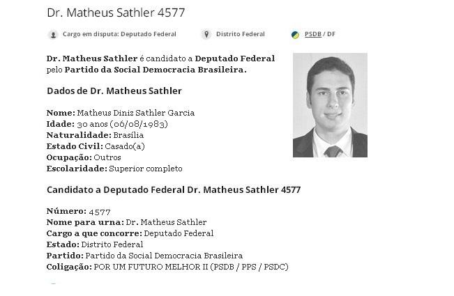 Matheus Sathler e o Kit Macho do PSDB
