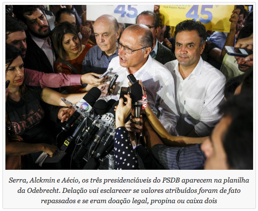 Delação da Odebrecht
